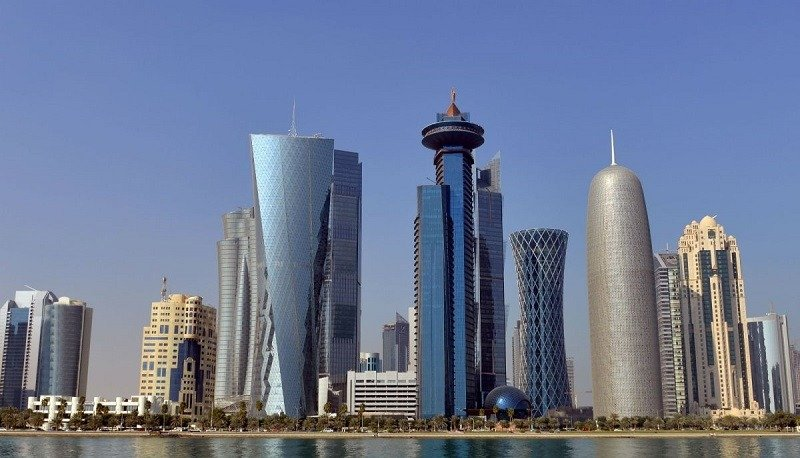 LLC in qatar